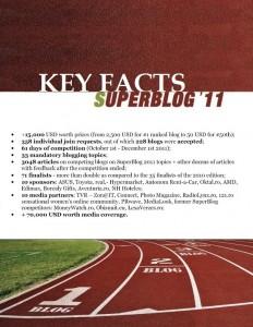 KeyFacts SB2011